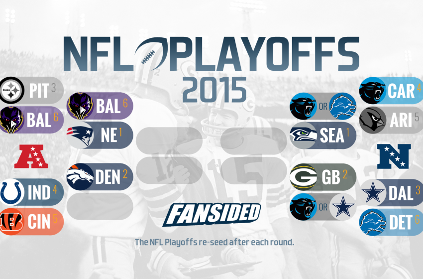 Images nfl playoffs bracket page