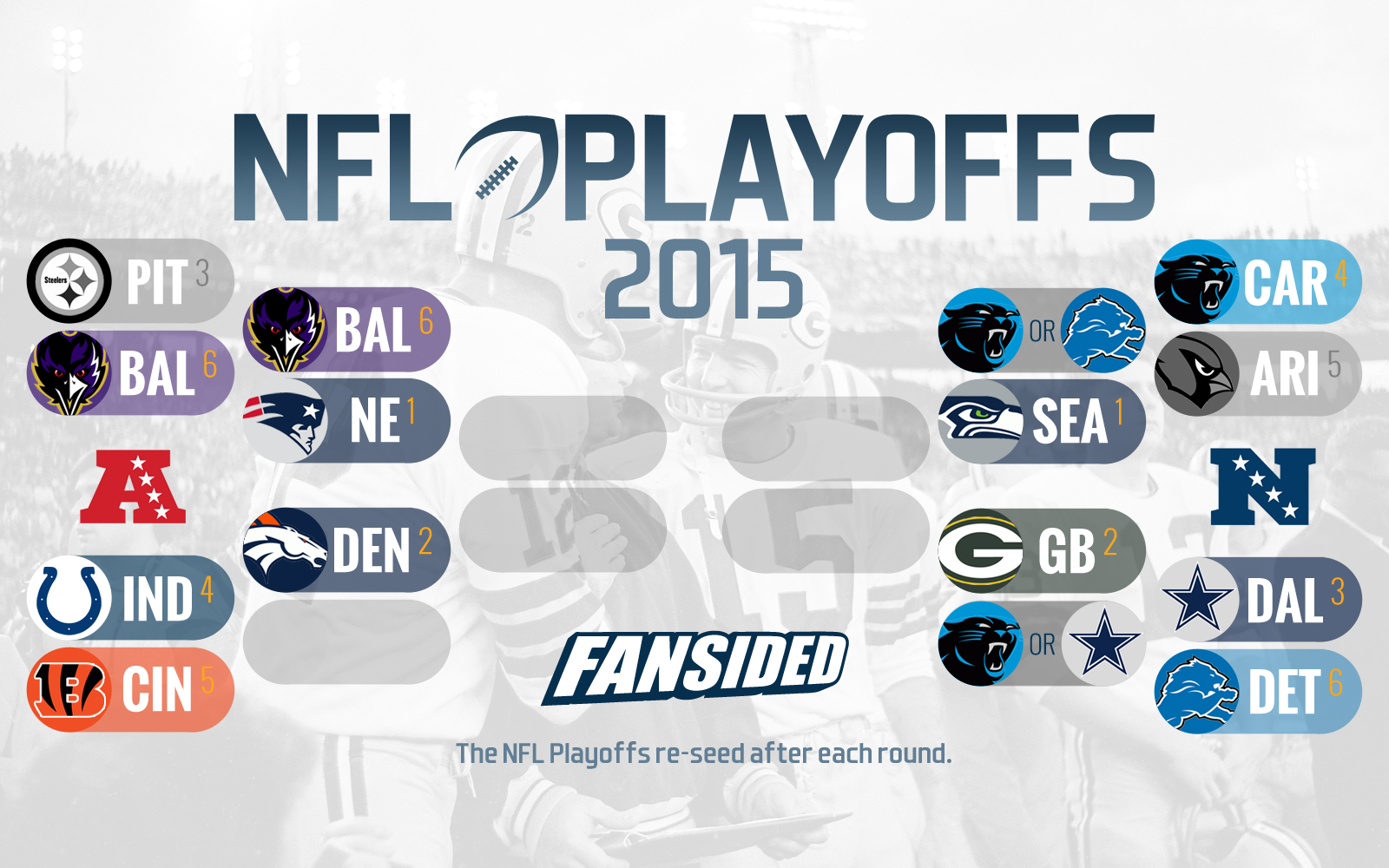 Nfl playoff picture 2014 panthers packers win to