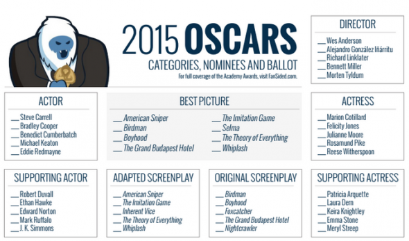 Cast your votes for this year's winners with our 2015 Oscar Ballot ...