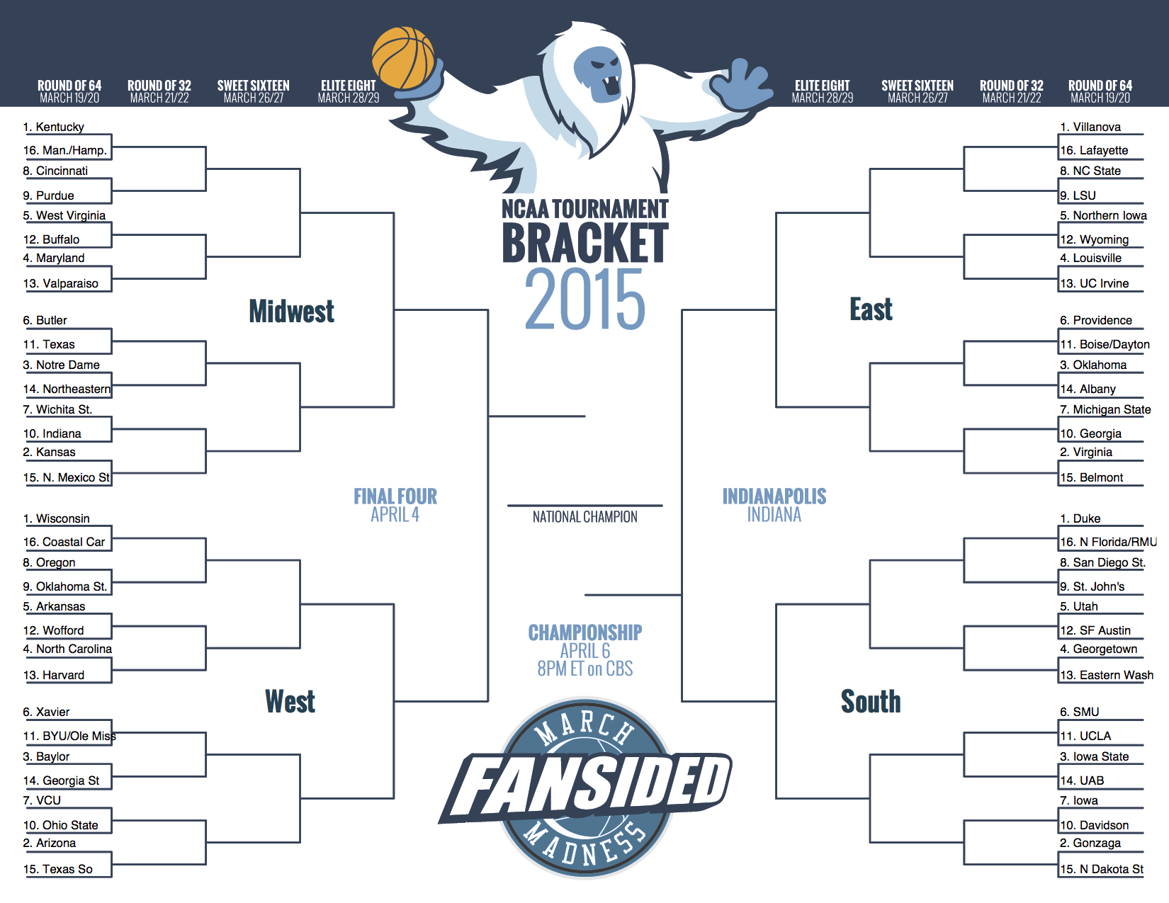 NCAA Bracket 2015: Printable Bracket For March Madness