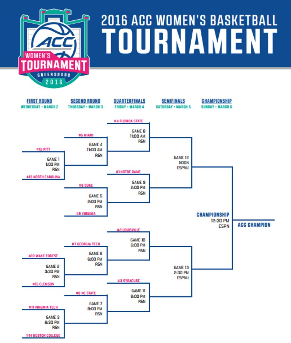 Wild image intended for acc printable bracket