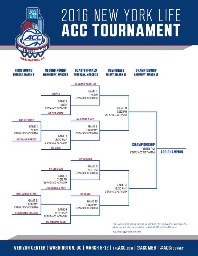 ACC Tournament 2016 Printable Bracket