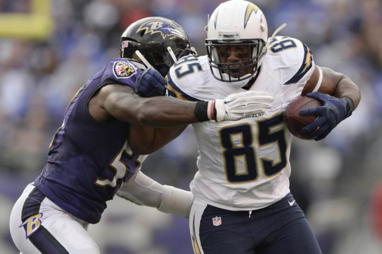 Antonio Gates Staying With The San Diego Chargers