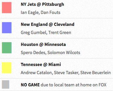 NFL coverage map 2016: TV schedule Week 5   FOX Sports