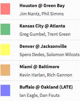 NFL coverage map 2016: TV schedule Week 13 | FOX Sports