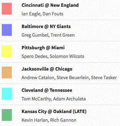 NFL coverage map 2016: TV schedule Week 6 | FOX Sports on