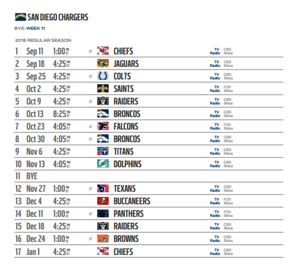 San Diego Chargers Home Schedule: San Diego Chargers' 2016 NFL Schedule Released