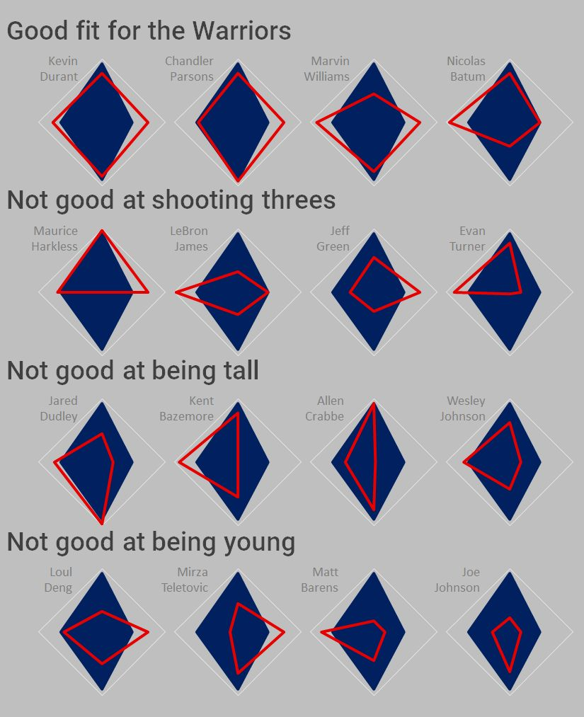 Nylon calculus in defense of radar charts one was a tawdry comparison of nvjuhfo Gallery
