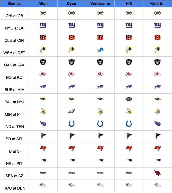 NFL Week 7: Staff picks and predictions | FOX Sports
