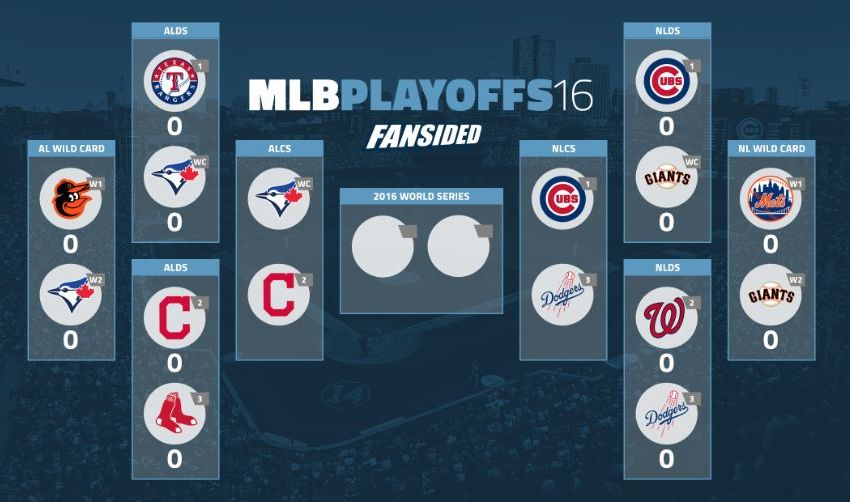 Image Result For Dodgers Vs Cubs