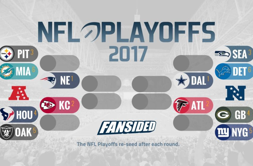Look for Wild Times in The NFC Wildcard Playoffs!
