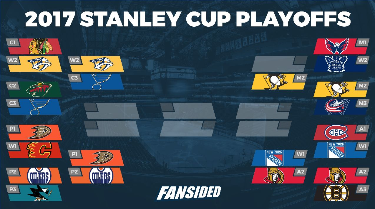 nhl stanley cup series