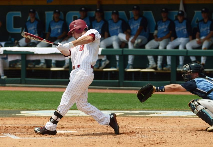 college baseball projections