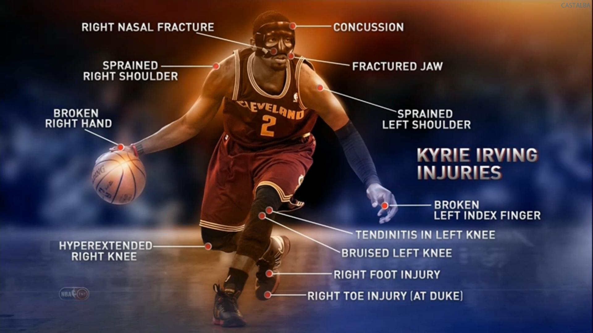 2015 NBA Finals: Kyrie Irving Can't Shed Injury-Prone Label