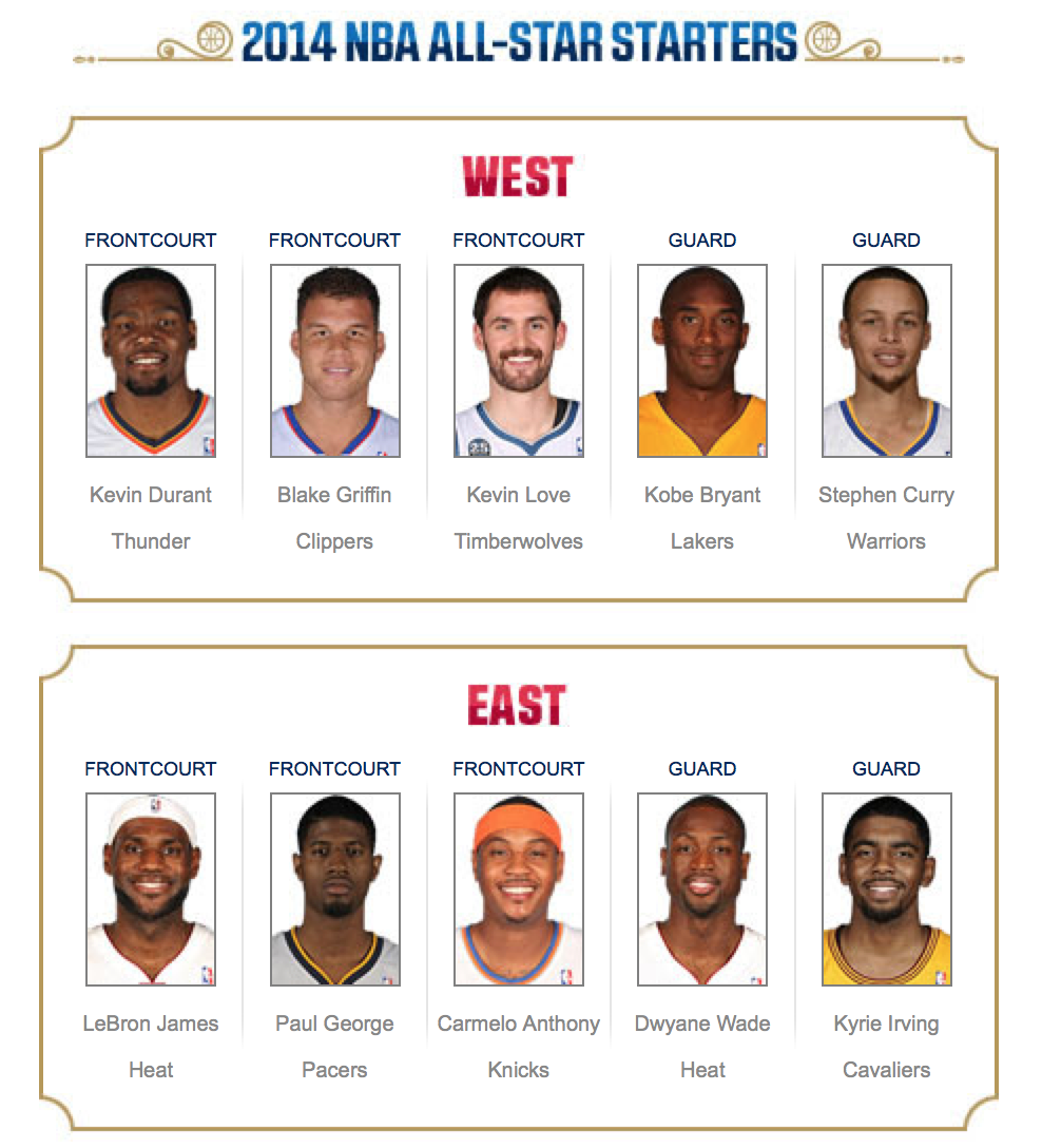 asg starters