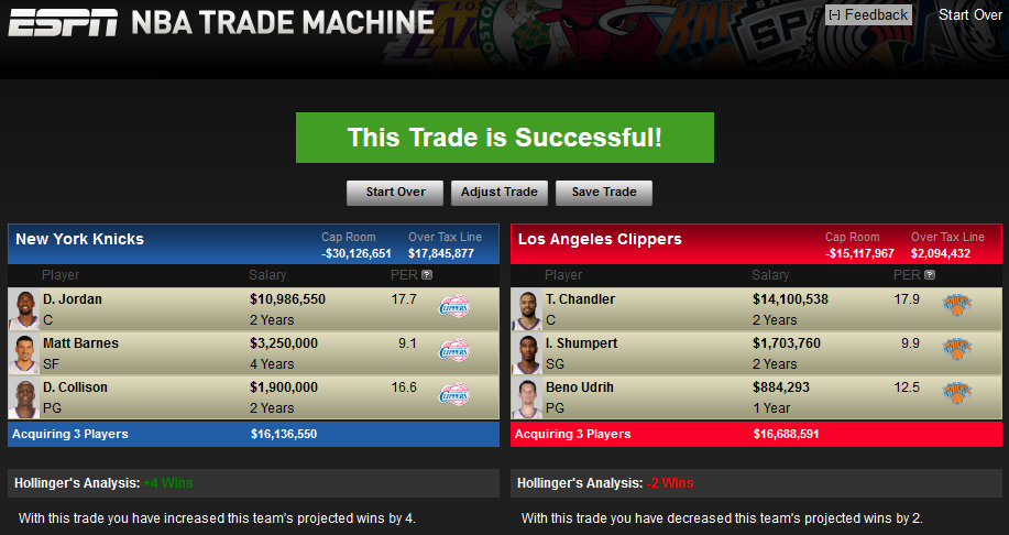 knicks clips trade