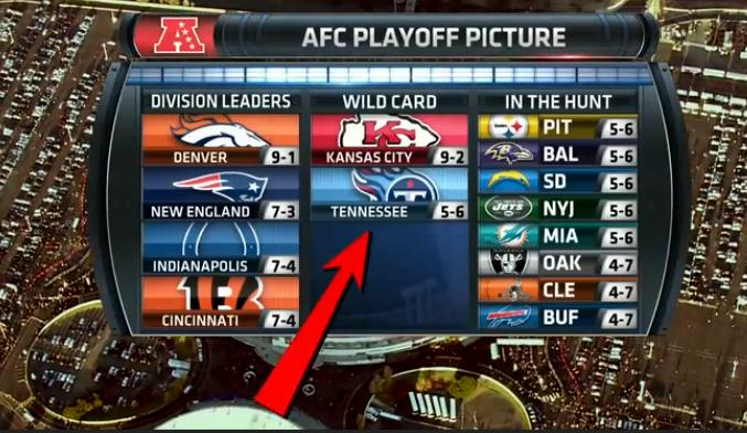 AFC playoff picture