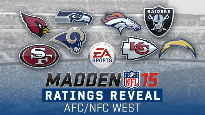 Madden-15-AFCNFC-West