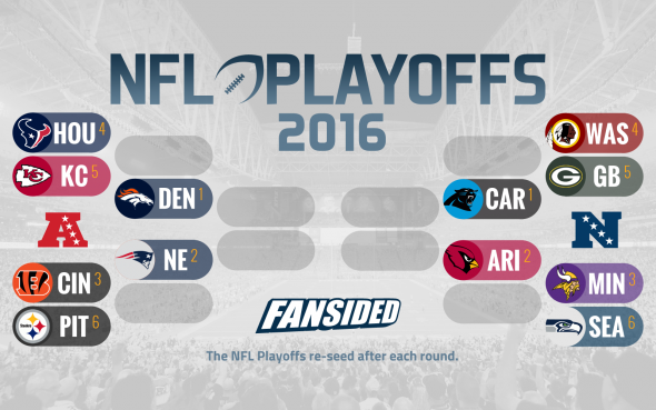 2016_NFLPlayoffBracket_WildCard_Full-590
