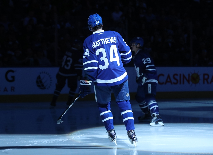 Toronto Maple Leafs Season Preview