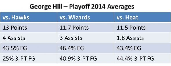 GeorgeHillPlayoffs