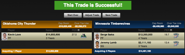 via ESPN NBA Trade Machine
