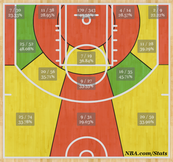 Dion Waiters' 2012-2013 Shot Chart (Photo Credit: NBA.com/Stats)