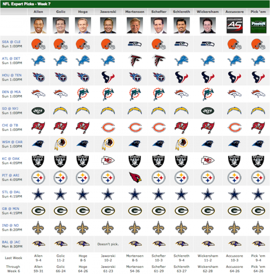 Week 9 NFL picks, predictions