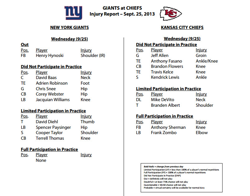 Giants Chiefs Inj Rpt Wed