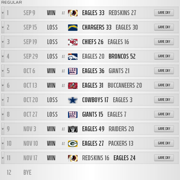 Eagles Schedule