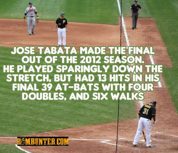 Jose Tabata made the final out of the 2012 season for the Pittsburgh Pirates Photo: RumBunter