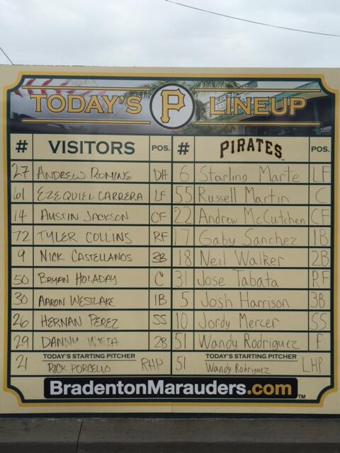 The Pirates lineup against the Tigers today