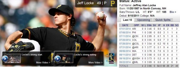 Jeff Locke has pitched quite poorly since the All-Star break.
