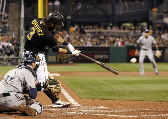 Rodriguez batting for the Pirates in 2015. Photo Credit: Charles LeClaire, USA Today