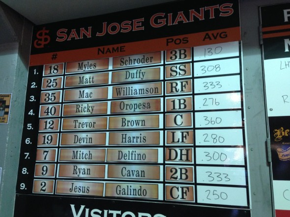 SJ Giants Lineup Game Three