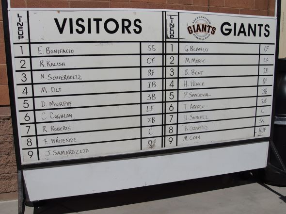 Giants and Cubs Lineups for March 10, 2014
