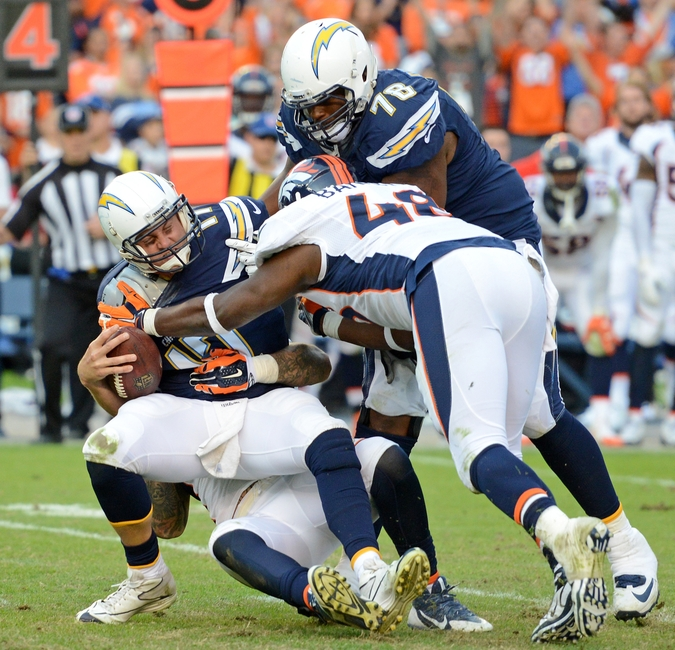 San Diego Chargers Denver Broncos: Denver Broncos: Finding Talent In The Later Rounds And Beyond