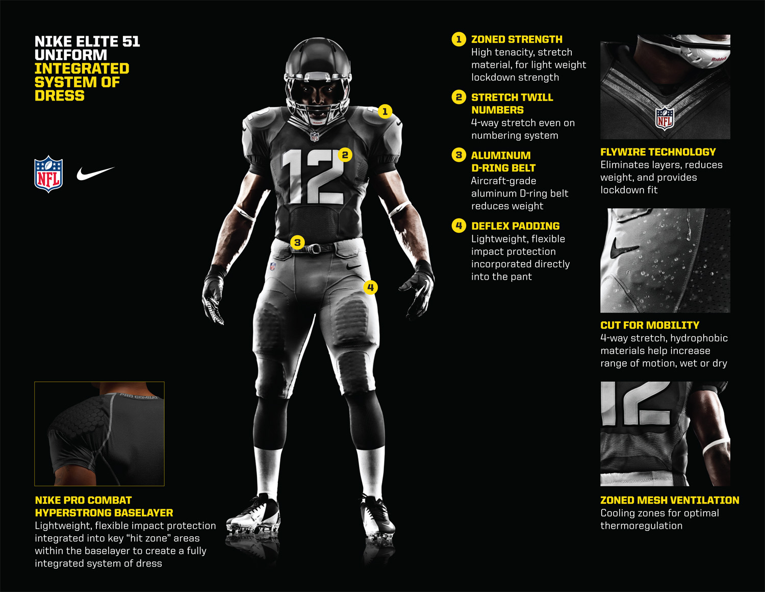 Nike's new NFL uniforms are lighter, use 21st century fabric