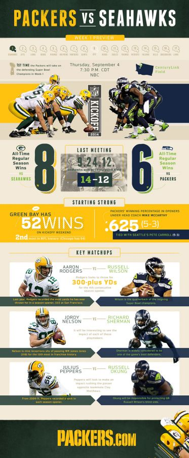 140904-seahawks-infographic-920