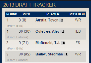 Rams 2013 Draft (Rounds 1-3)