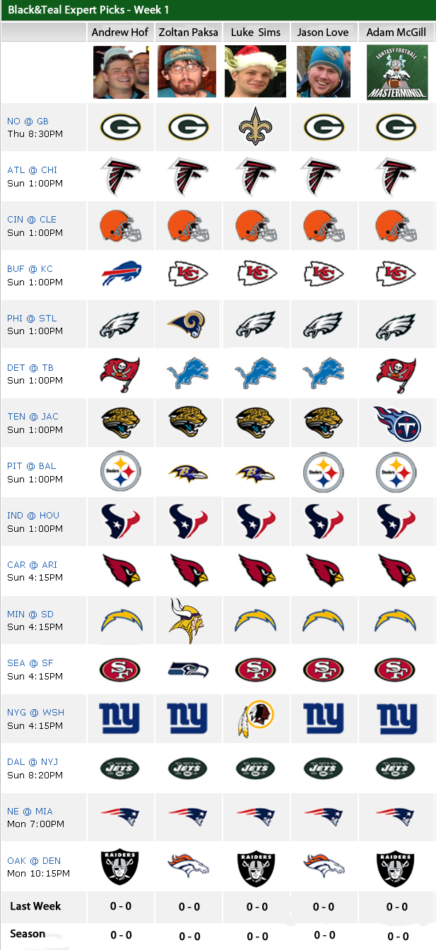 NFL Week 1 Expert Picks