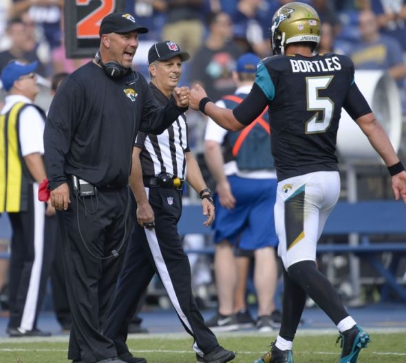San Diego Chargers Coaches: How Far Away Are The Jacksonville Jaguars From Being Real