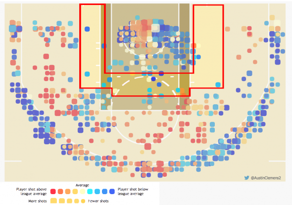 Shot Chart After With Boxes