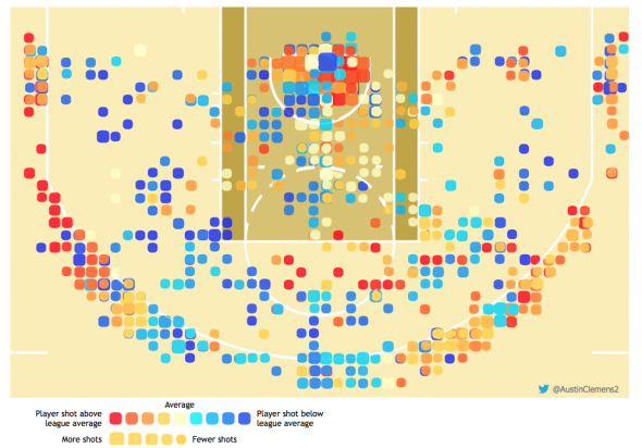 Shot Chart Before