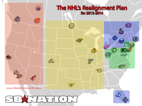 NHL Realignment Plan