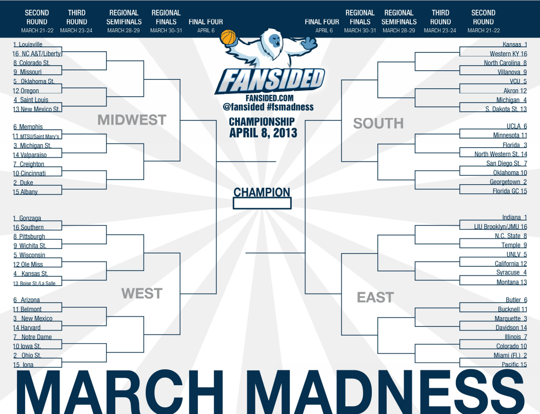 March Madness 2013 Champions Ncaa tournament march madness
