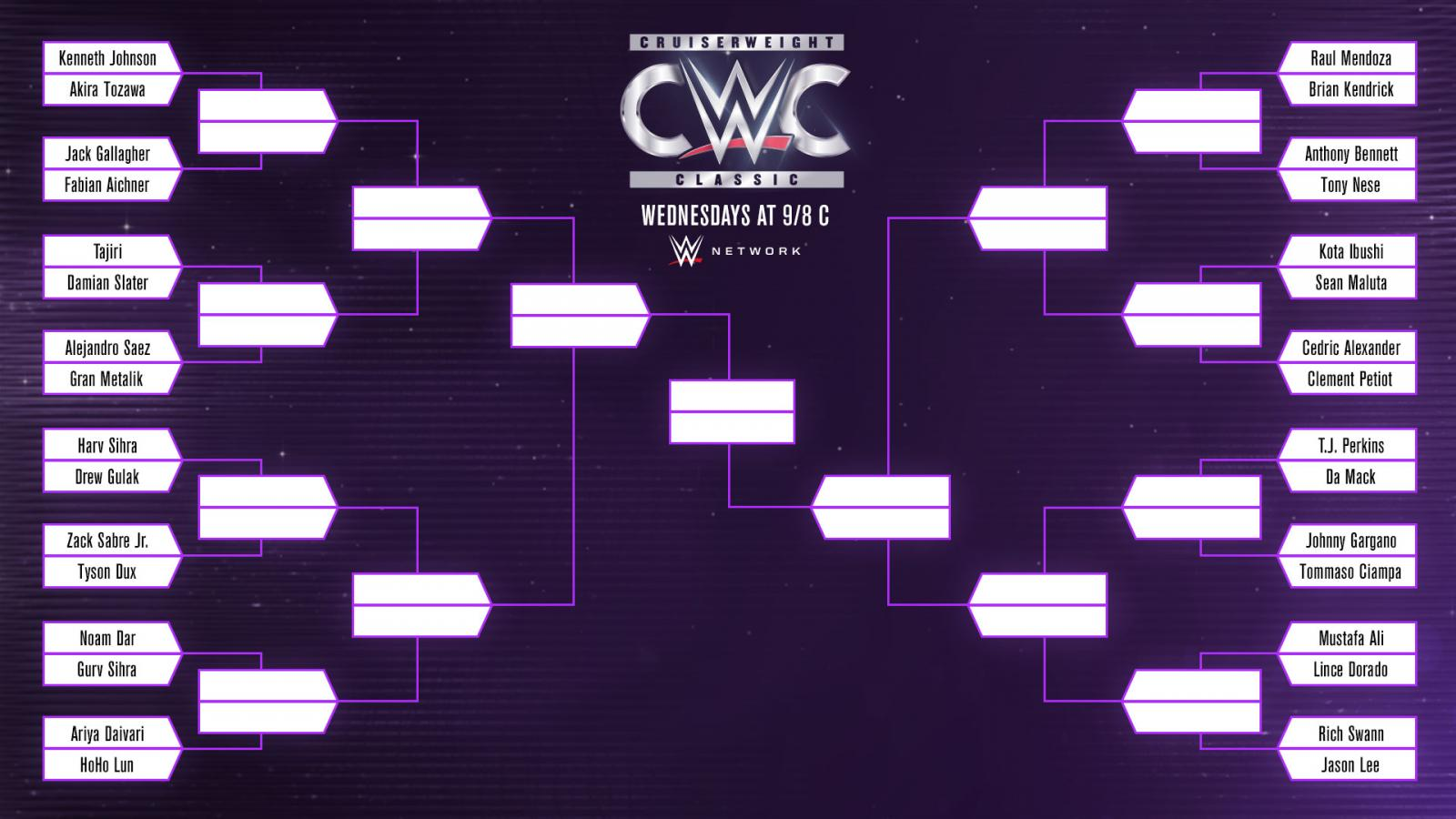 Rich Swann >> WWE Cruiserweight Classic 2016 Review: Results, Analysis ...