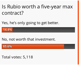 Poll and all data collect is property of Bleacher Report.
