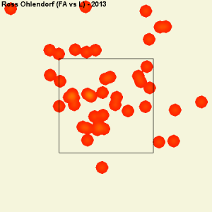 Ohlendorf's fastball locations to lefties.