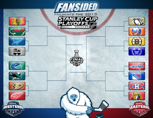 Fansided Printable Playoff Bracket